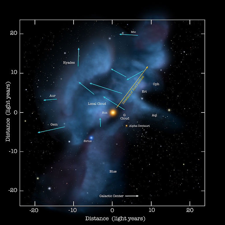 diagram of a nebula cloud - photo #16