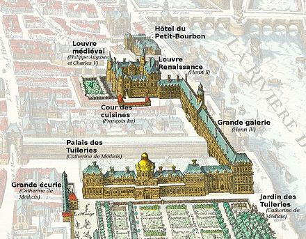 The old medieval Louvre (background) and the Tuileries (foreground) linked by the Grande Galerie along the River Seine, in 1615 Louvre1615.jpg