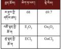 Metalic compare tibetan.PNG