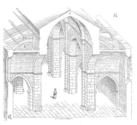 Nef.eglise.medievale.png