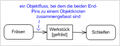 Objectflow-3.png