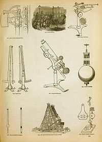 Optical Devices England 1858.jpg