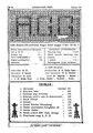 PDIKM 691-08 Majalah Aboean Goeroe-Goeroe Agustus 1927.pdf