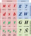 Partícules elementals (1).png