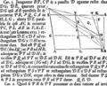 Philosophiæ naturalis principia mathematica. Auctore Isaaco Newtono, Equite Aurato. Fleuron T093210-10.png