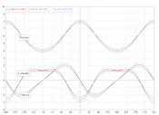 external image 175px-Piston_motion_graphs.png