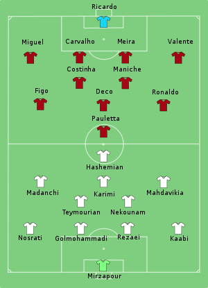 Portugal-Iran line-up.svg