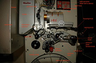 Movie projector - 35 mm Kinoton FP30ST movie projector, with parts labeled. (Click thumbnail for larger text.)