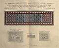 Roman mosaics from Vetusta monumenta (Vol.1, 1826).jpg