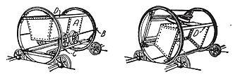 Tipple - Diagram of a rotary dump