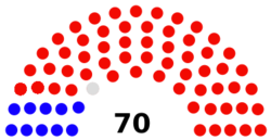SD House after 2016.png