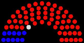 South Dakota House of Representatives - Image: SD House after 2016