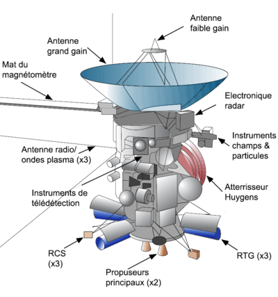 cassini spacecraft with instruments - photo #18