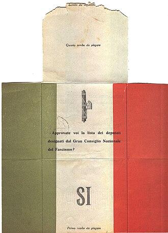 1934 Italian general election - Image: Scheda per la votazione Legislatura XXIX Elezioni politiche 25 marzo 1934 Fronte