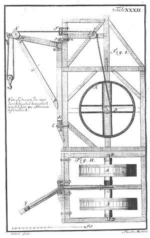 Schlachte Great Crane - Image: Schlachtekran Bremen 1725