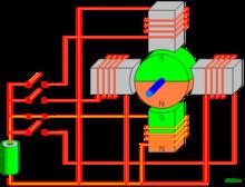 Schrittmotor – Wikipedia