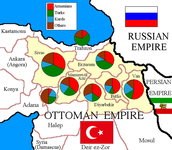 Six Vilayets ethnic groups.png