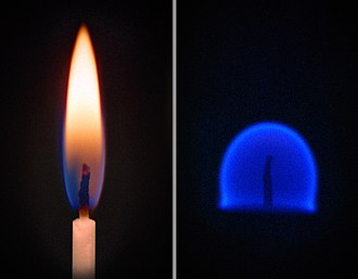 Fire - Fire is affected by gravity. Left: Flame on Earth; Right: Flame on ISS