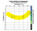 Speech Banana no icons.png