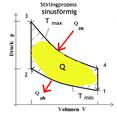 Stirlingmotor p-V sinusförmig.png