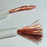 A typical metal wire for electrical conduction is the stranded copper wire.