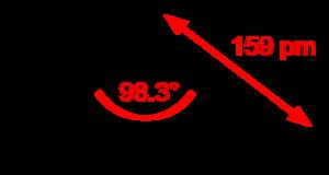 Sulfur difluoride - Image: Sulfur difluoride 2D dimensions