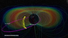 File:Supercharging the Radiation Belts.webm