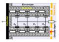 Superkondensator-Porenmodell-engl.png