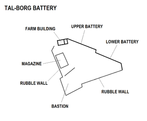 Tal-Borg Battery - Image: Tal Borg Battery map