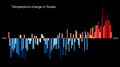 Temperature Bar Chart Africa-Sudan--1901-2020--2021-07-13.png