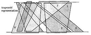 Trapezoid graph