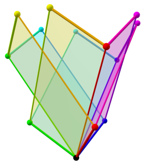 Tree of weak orderings in concertina cube 560.png
