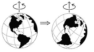 True polar wander - This diagram of true polar wander shows the present-day Earth rotating with respect to its rotational axis