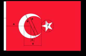 du bist sehr hübsch türkisch