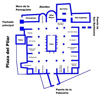 Zaragoza - La Seo - Plano.jpg