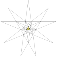 Zeroth stellation of icosahedron facets