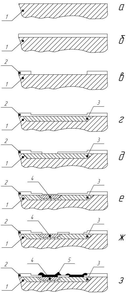 планарной технологии [1]