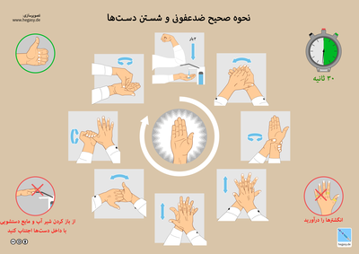 04 Hegasy Hand Disinfection Wiki EN CCBYSA Fa.png