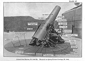 Fort Banks (Massachusetts) - This mortar, the M1890MI, was the type emplaced at Fort Banks after 1915.