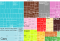 2014 Poland Products Export Treemap.png