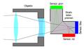 3-Sensor-System.png