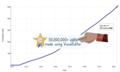 50 million desktop visual editor edits.png