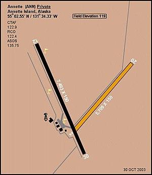 Annette Island Army Airfield - Image: ANN FAA Diagram