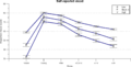 ASMR BDI graph.png