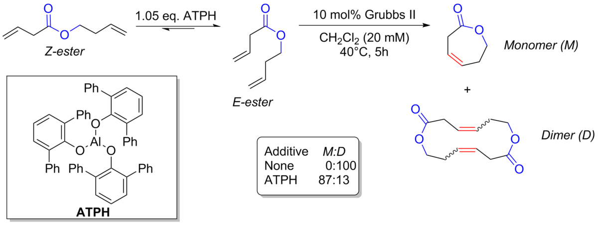 olefin isomerization metathesis Transition metal catalyzed olefin isomerization of allylic systems march 15, 2002 anna chiu evans group seminar outline: introduction • mechanism.