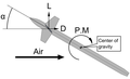 Aerodynamics control for missile -1a.PNG