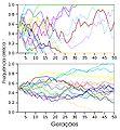 Allele-frequency pt.jpg