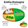 Altimetria Emilia-Romagna CZ.png