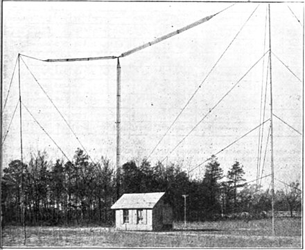 Cage T antenna used by amateur radio transmitter on 1.5 MHz. Amateur T cage antenna 2BML 1922.jpg