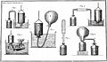 Apparatus regarding factitious air, Henry Cavendish. 1766 Wellcome L0002927.jpg